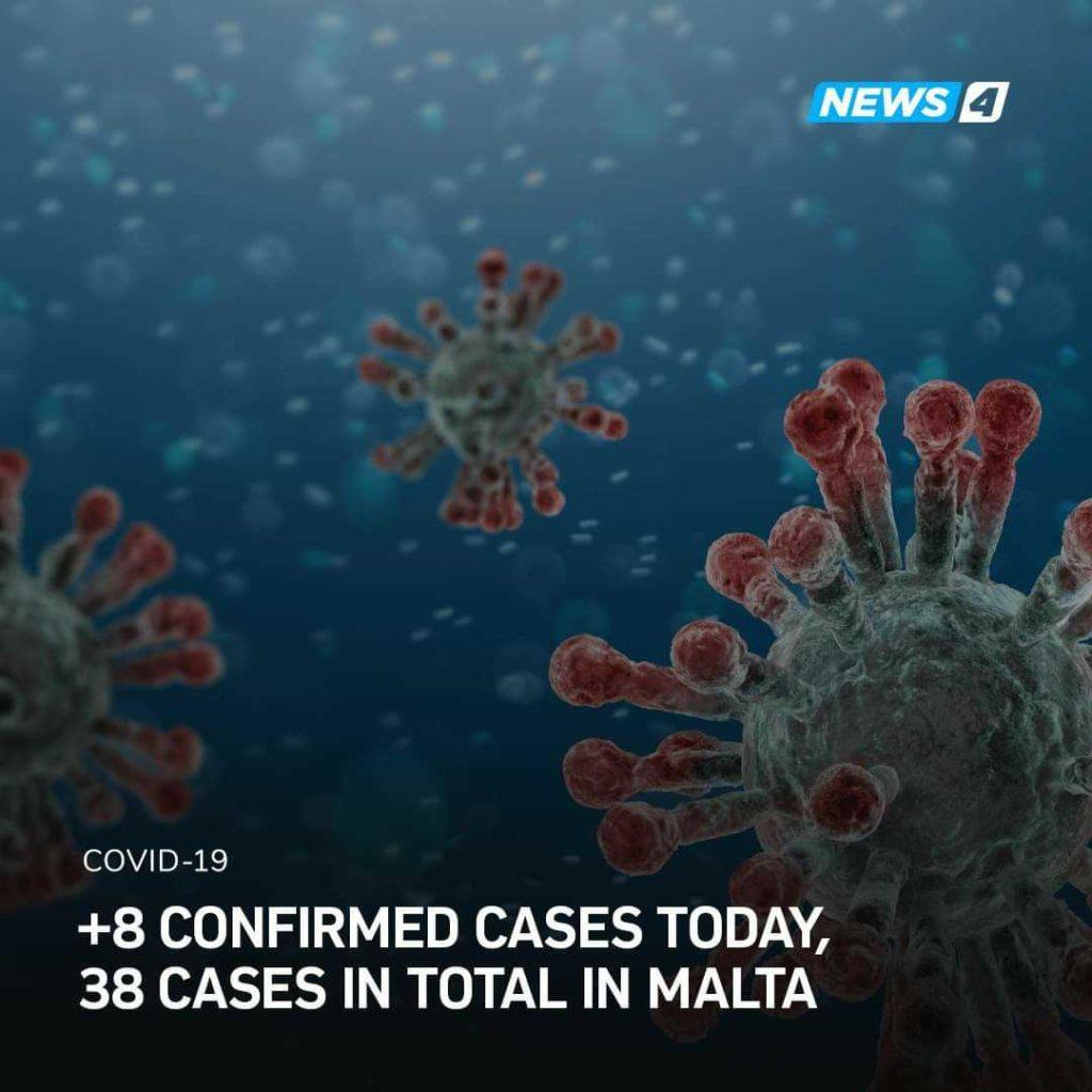 Coronavirus Malte
