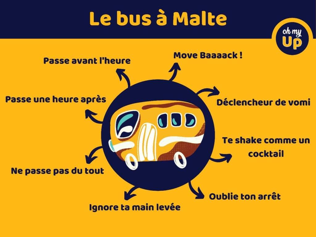 le bus à Malte